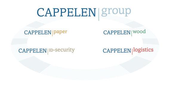 CAPPELEN Matrix