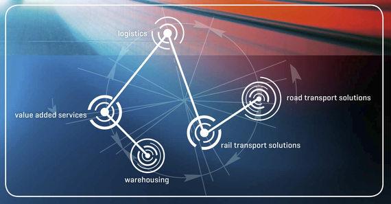 CAPPELEN | logistics Value added Services