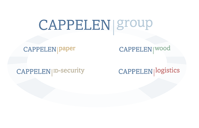 Cappelen group - Fields of work